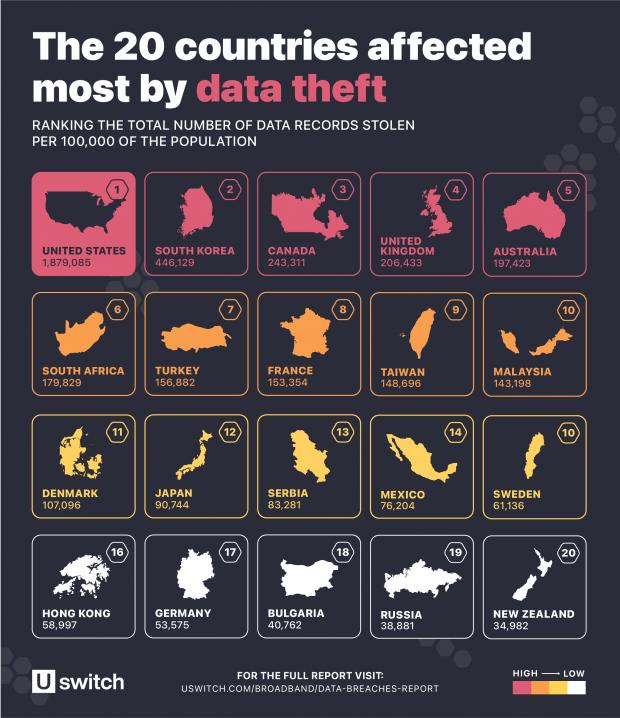 Whitchurch Herald: The 20 countries affected most by data theft. Picture:Uswitch